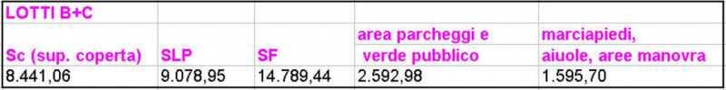 terreno in vendita a merate foto2-92769030