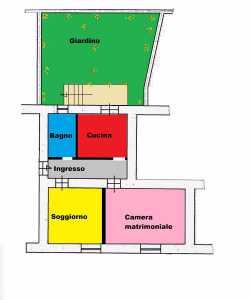 Appartamento in Vendita a cassino piazza sant`antonio 0